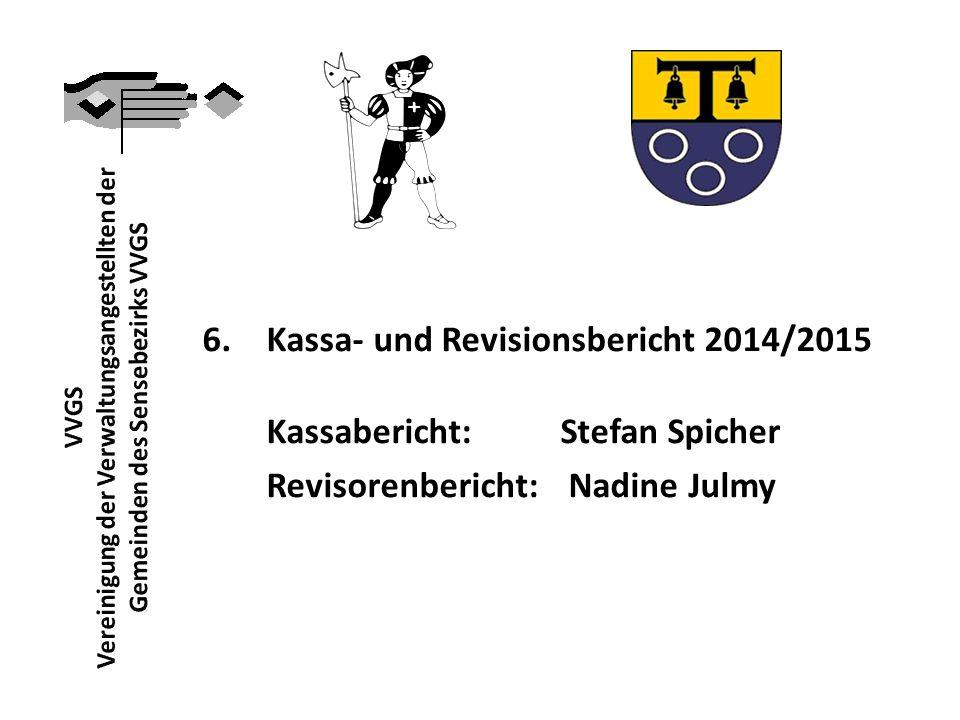 6.Kassa- und Revisionsbericht 2014/2015 Kassabericht:Stefan Spicher Revisorenbericht: Nadine Julmy