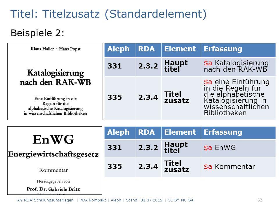 Titel: Titelzusatz (Standardelement) Beispiele 2: AlephRDAElementErfassung 3312.3.2 Haupt titel $a Katalogisierung nach den RAK-WB 3352.3.4 Titel zusatz $a eine Einführung in die Regeln für die alphabetische Katalogisierung in wissenschaftlichen Bibliotheken AlephRDAElementErfassung 3312.3.2 Haupt titel $a EnWG 3352.3.4 Titel zusatz $a Kommentar 52 AG RDA Schulungsunterlagen | RDA kompakt | Aleph | Stand: 31.07.2015 | CC BY-NC-SA