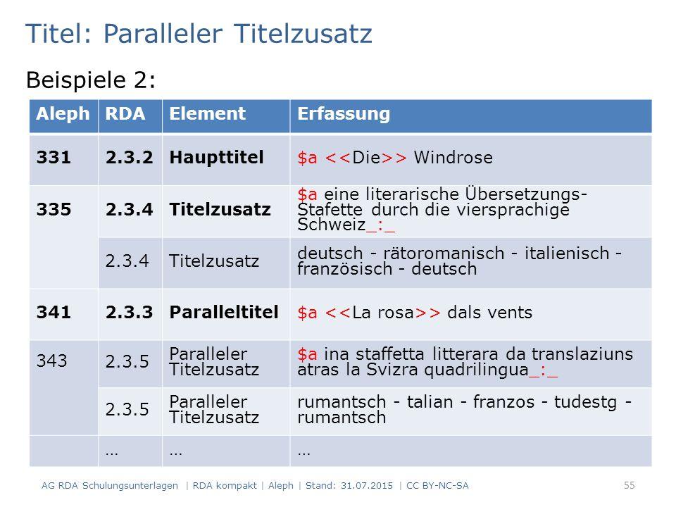 Titel: Paralleler Titelzusatz Beispiele 2: AlephRDAElementErfassung 3312.3.2Haupttitel$a > Windrose 335 2.3.4Titelzusatz $a eine literarische Übersetzungs- Stafette durch die viersprachige Schweiz_:_ 2.3.4Titelzusatz deutsch - rätoromanisch - italienisch - französisch - deutsch 3412.3.3Paralleltitel$a > dals vents 343 2.3.5 Paralleler Titelzusatz $a ina staffetta litterara da translaziuns atras la Svizra quadrilingua_:_ 2.3.5 Paralleler Titelzusatz rumantsch - talian - franzos - tudestg - rumantsch ……… 55 AG RDA Schulungsunterlagen | RDA kompakt | Aleph | Stand: 31.07.2015 | CC BY-NC-SA