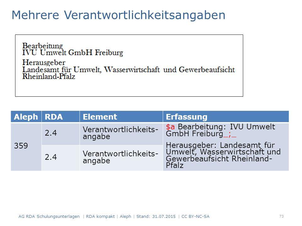 AlephRDAElementErfassung 359 2.4 Verantwortlichkeits- angabe $a Bearbeitung: IVU Umwelt GmbH Freiburg_;_ Herausgeber: Landesamt für Umwelt, Wasserwirtschaft und Gewerbeaufsicht Rheinland- Pfalz 2.4 Verantwortlichkeits- angabe Mehrere Verantwortlichkeitsangaben 73 AG RDA Schulungsunterlagen | RDA kompakt | Aleph | Stand: 31.07.2015 | CC BY-NC-SA