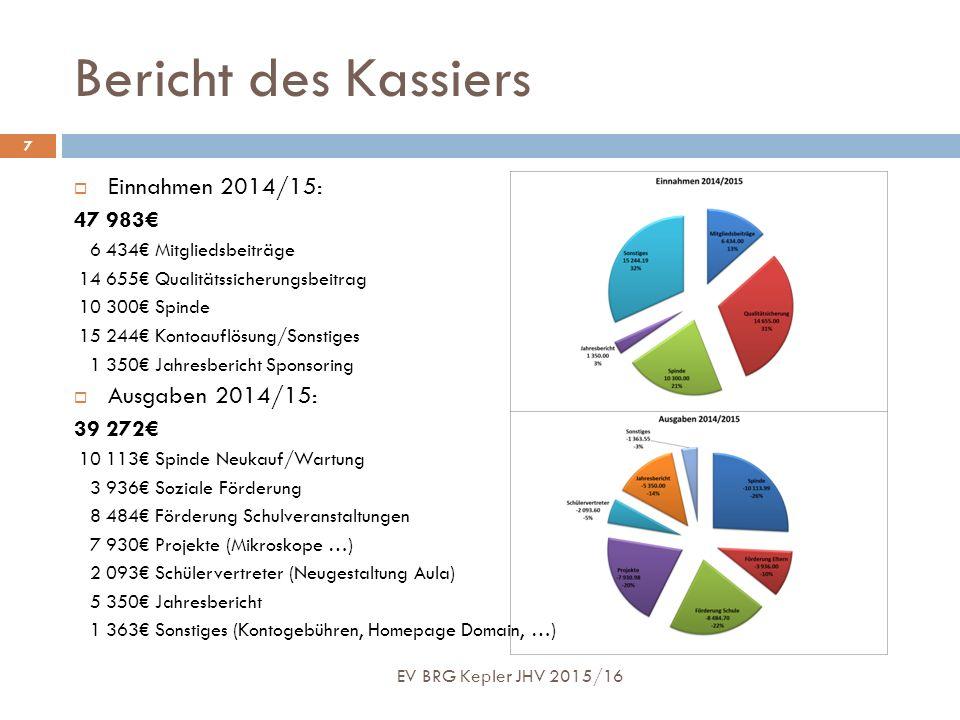 Bericht des Kassiers 7 EV BRG Kepler JHV 2015/16  Einnahmen 2014/15: 47 983€ 6 434€ Mitgliedsbeiträge 14 655€ Qualitätssicherungsbeitrag 10 300€ Spin