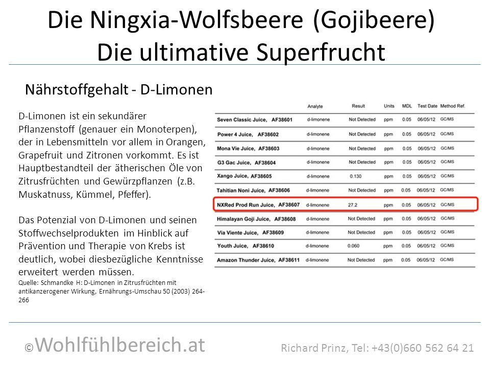 © Wohlf ü hlbereich.at Richard Prinz, Tel: +43(0)660 562 64 21 Die Ningxia-Wolfsbeere (Gojibeere) Die ultimative Superfrucht Nährstoffgehalt - D-Limonen D-Limonen ist ein sekundärer Pflanzenstoff (genauer ein Monoterpen), der in Lebensmitteln vor allem in Orangen, Grapefruit und Zitronen vorkommt.