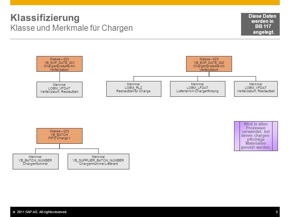© 2011 SAP AG. All rights reserved.3 Klassifizierung Klasse und Merkmale für Chargen Klasse – 023 YB_EXP_DATE_001 Chargenprodukte mit Verfalldatum Mer