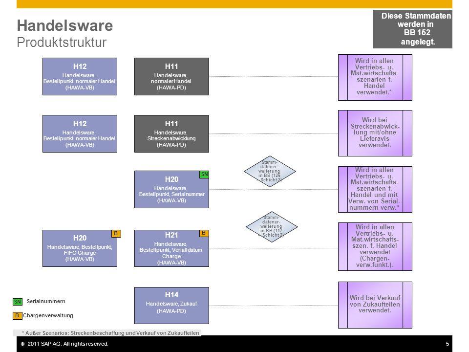 © 2011 SAP AG. All rights reserved.5 Handelsware Produktstruktur Chargenverwaltung B H11 Handelsware, normaler Handel (HAWA-PD) H12 Handelsware, Beste