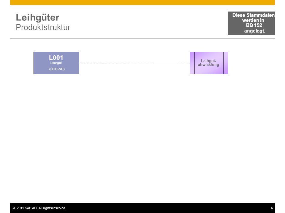© 2011 SAP AG. All rights reserved.6 Leihgüter Produktstruktur L001 Leergut (LEIH-ND) Leihgut- abwicklung Diese Stammdaten werden in BB 152 angelegt.