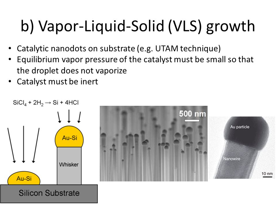 b) Vapor-Liquid-Solid (VLS) growth Catalytic nanodots on substrate (e.g.