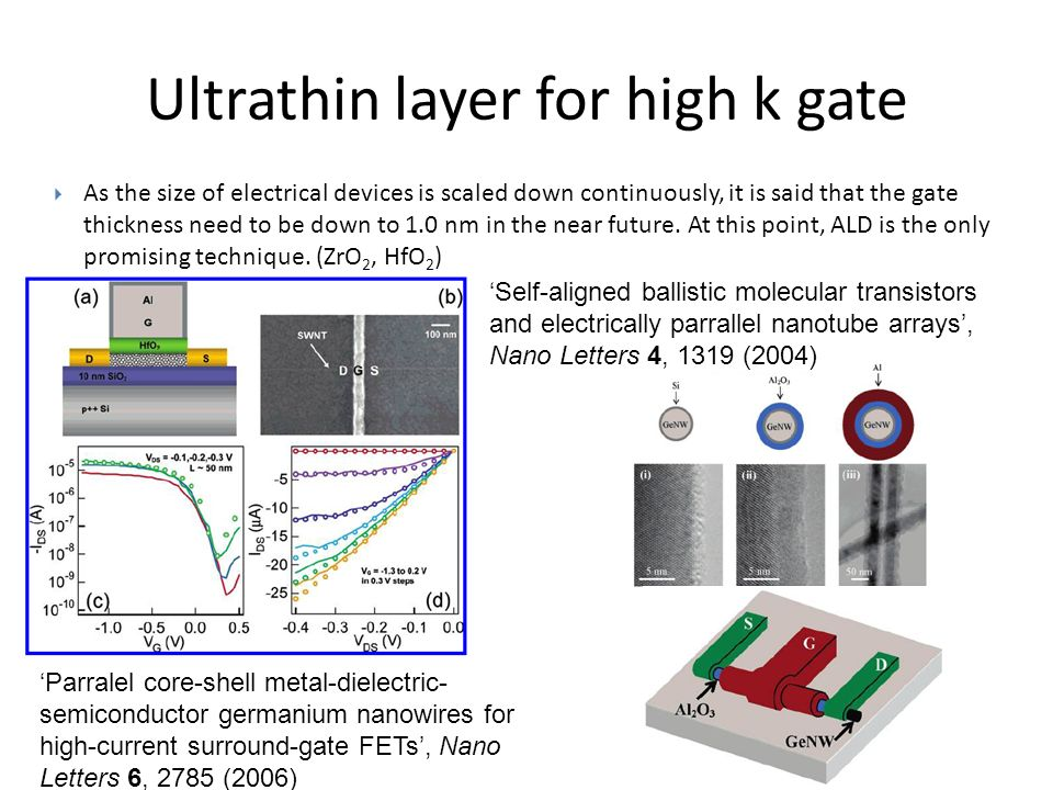 Ultrathin layer for high k gate  As the size of electrical devices is scaled down continuously, it is said that the gate thickness need to be down to 1.0 nm in the near future.