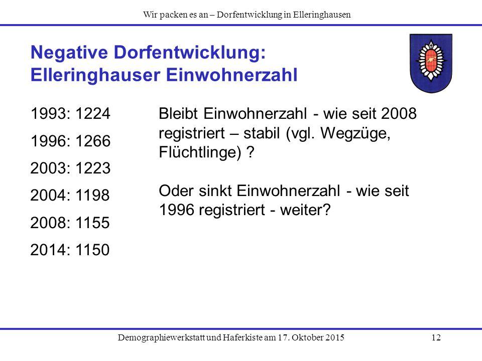 Demographiewerkstatt und Haferkiste am 17. Oktober 201512 Negative Dorfentwicklung: Elleringhauser Einwohnerzahl 1993: 1224 1996: 1266 2003: 1223 2004