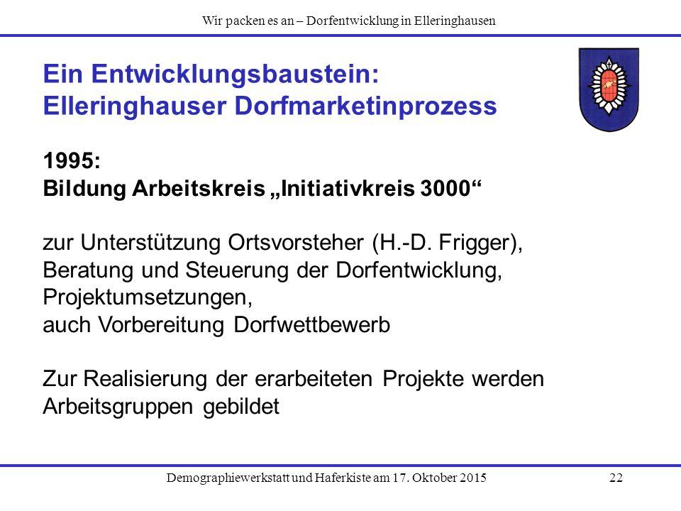 """Demographiewerkstatt und Haferkiste am 17. Oktober 201522 Ein Entwicklungsbaustein: Elleringhauser Dorfmarketinprozess 1995: Bildung Arbeitskreis """"Ini"""