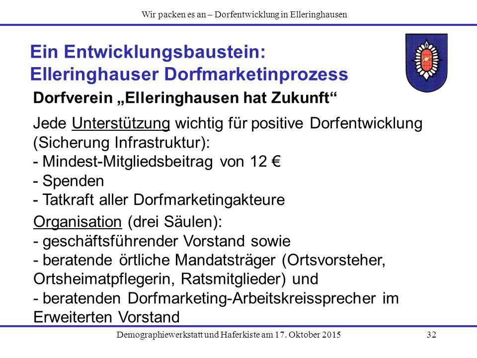 """Demographiewerkstatt und Haferkiste am 17. Oktober 201532 Ein Entwicklungsbaustein: Elleringhauser Dorfmarketinprozess Dorfverein """"Elleringhausen hat"""