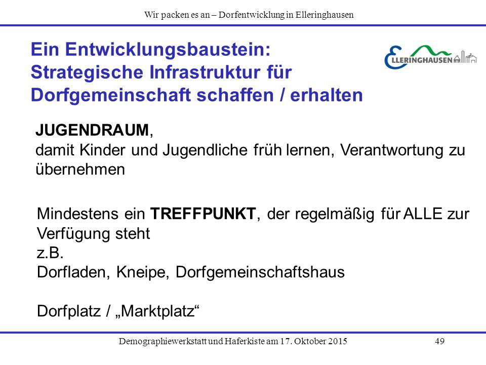 Demographiewerkstatt und Haferkiste am 17. Oktober 201549 Ein Entwicklungsbaustein: Strategische Infrastruktur für Dorfgemeinschaft schaffen / erhalte