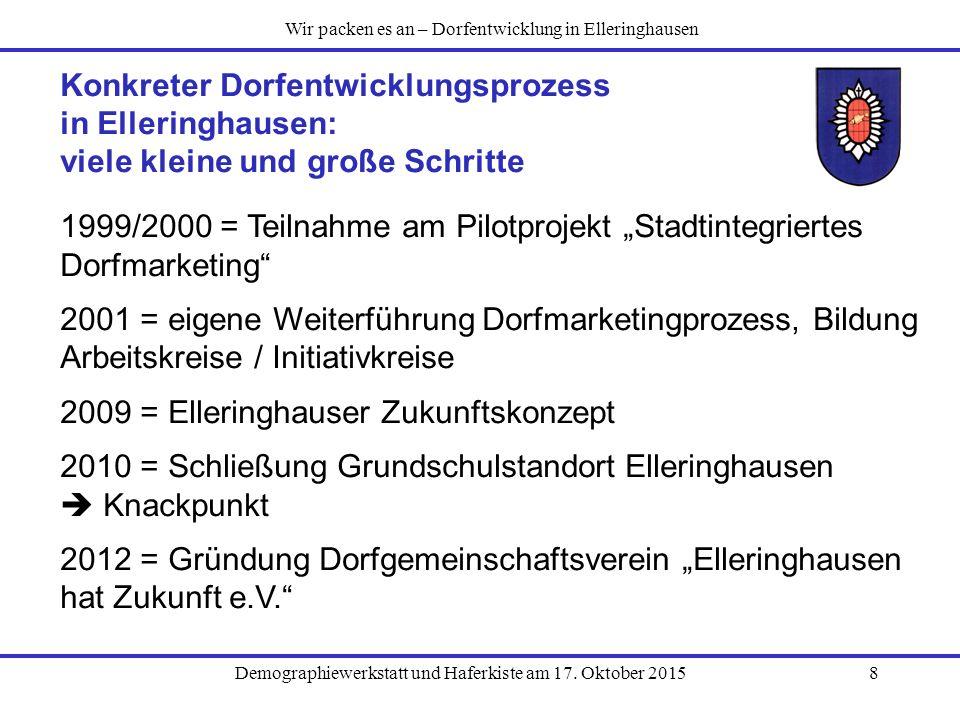 Demographiewerkstatt und Haferkiste am 17. Oktober 20158 Konkreter Dorfentwicklungsprozess in Elleringhausen: viele kleine und große Schritte 1999/200