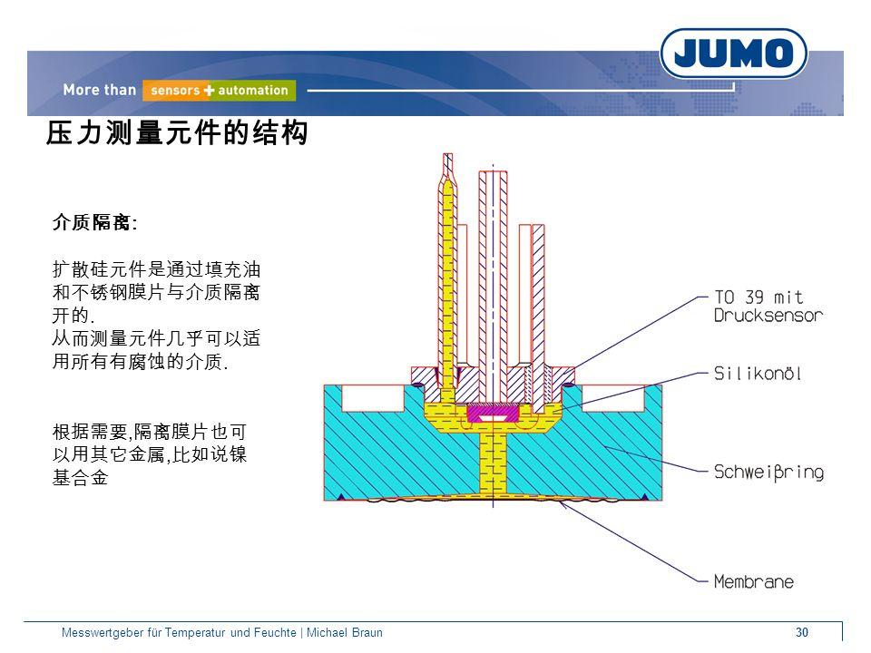 30Messwertgeber für Temperatur und Feuchte | Michael Braun 压力测量元件的结构 介质隔离 : 扩散硅元件是通过填充油 和不锈钢膜片与介质隔离 开的.