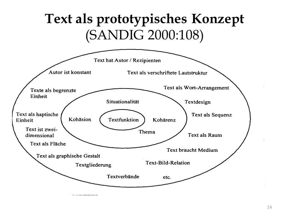 Text als prototypisches Konzept (SANDIG 2000:108) 14