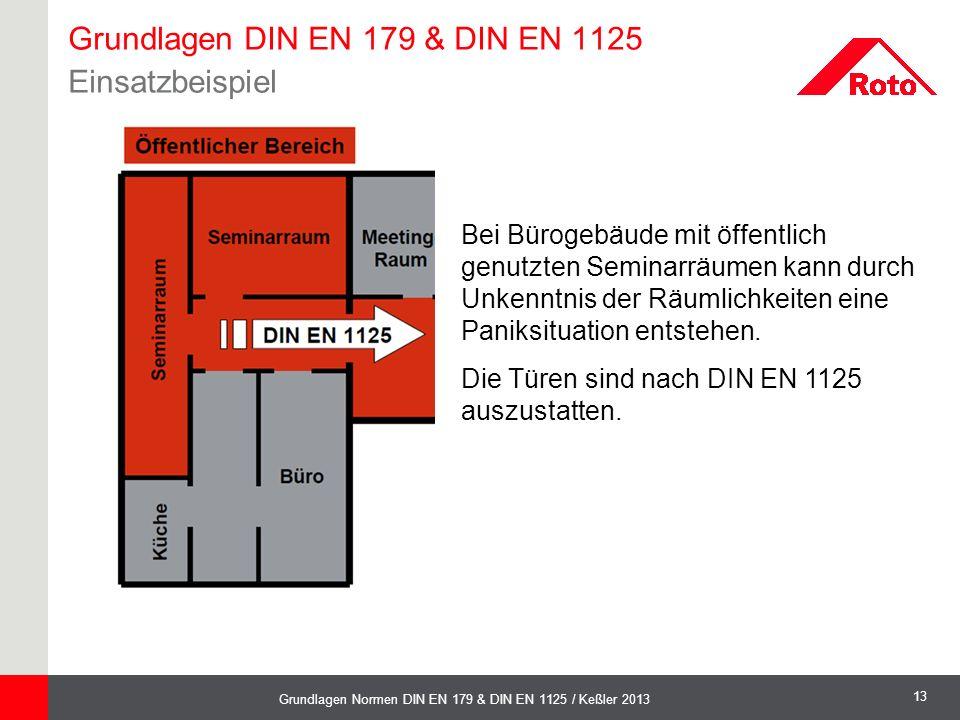 13 Grundlagen Normen DIN EN 179 & DIN EN 1125 / Keßler 2013 Bei Bürogebäude mit öffentlich genutzten Seminarräumen kann durch Unkenntnis der Räumlichk