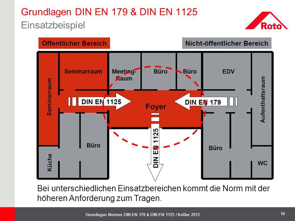 14 Grundlagen Normen DIN EN 179 & DIN EN 1125 / Keßler 2013 Grundlagen DIN EN 179 & DIN EN 1125 Einsatzbeispiel Bei unterschiedlichen Einsatzbereichen