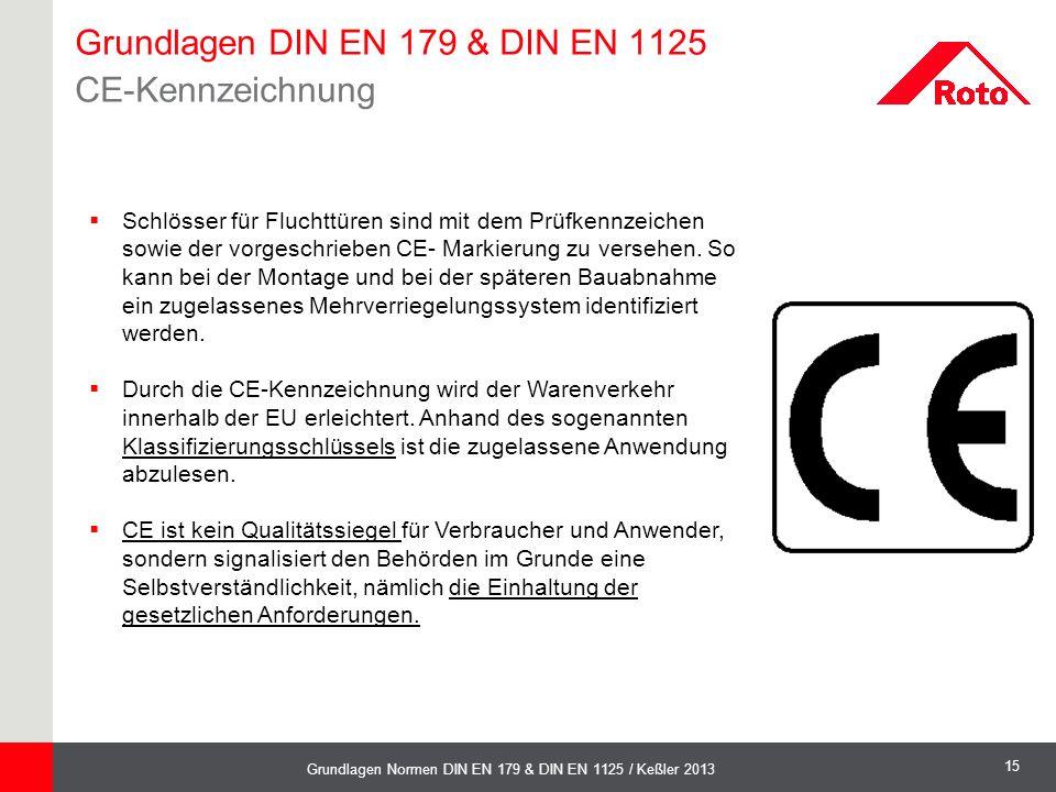 15 Grundlagen Normen DIN EN 179 & DIN EN 1125 / Keßler 2013  Schlösser für Fluchttüren sind mit dem Prüfkennzeichen sowie der vorgeschrieben CE- Mark