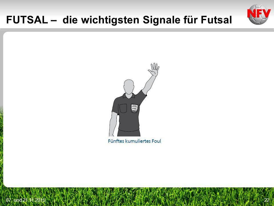 07. und 21.11.201522 FUTSAL – die wichtigsten Signale für Futsal