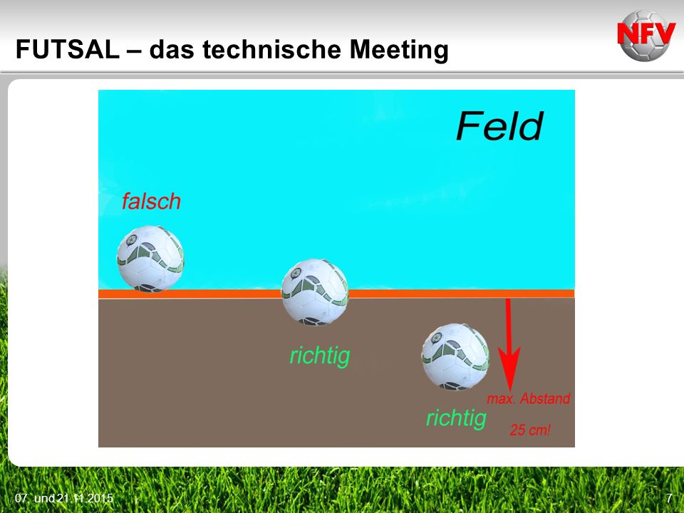 07. und 21.11.20157 FUTSAL – das technische Meeting
