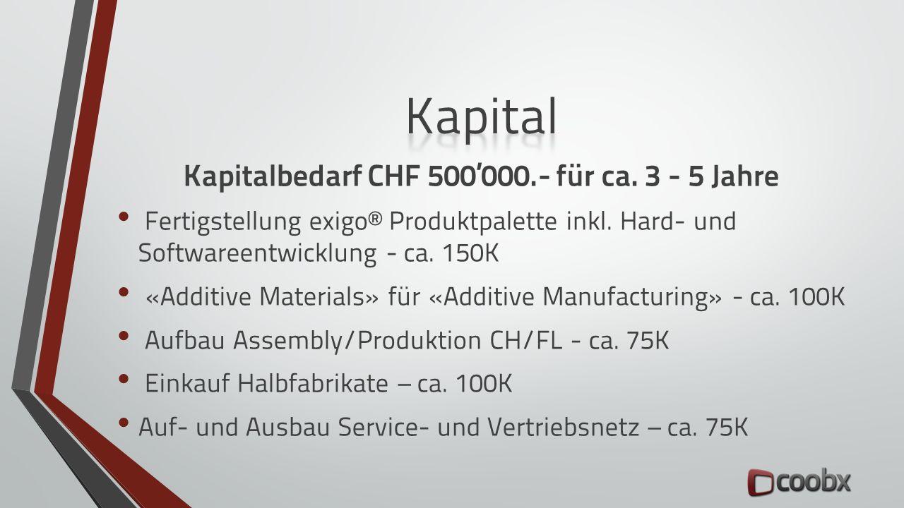 Kapitalbedarf CHF 500'000.- für ca. 3 - 5 Jahre Fertigstellung exigo® Produktpalette inkl. Hard- und Softwareentwicklung - ca. 150K «Additive Material