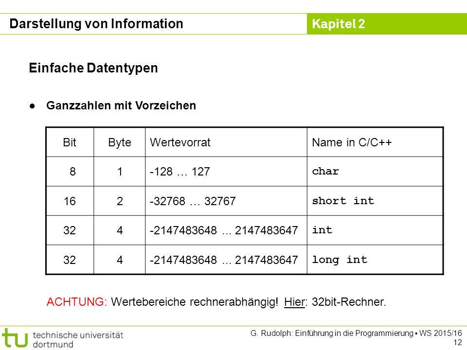 Kapitel 2 G. Rudolph: Einführung in die Programmierung ▪ WS 2015/16 12 Einfache Datentypen ●Ganzzahlen mit Vorzeichen BitByteWertevorratName in C/C++