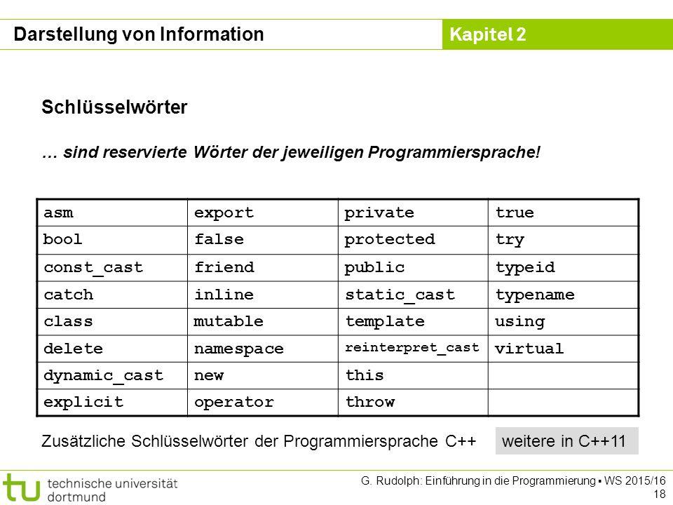 Kapitel 2 G. Rudolph: Einführung in die Programmierung ▪ WS 2015/16 18 Schlüsselwörter … sind reservierte Wörter der jeweiligen Programmiersprache! as