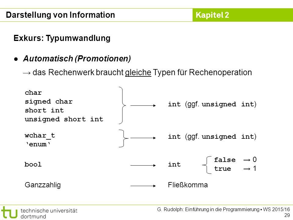 Kapitel 2 G. Rudolph: Einführung in die Programmierung ▪ WS 2015/16 29 Darstellung von Information Exkurs: Typumwandlung ● Automatisch (Promotionen) →