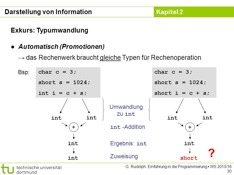 Kapitel 2 G. Rudolph: Einführung in die Programmierung ▪ WS 2015/16 30 Exkurs: Typumwandlung ● Automatisch (Promotionen) → das Rechenwerk braucht glei