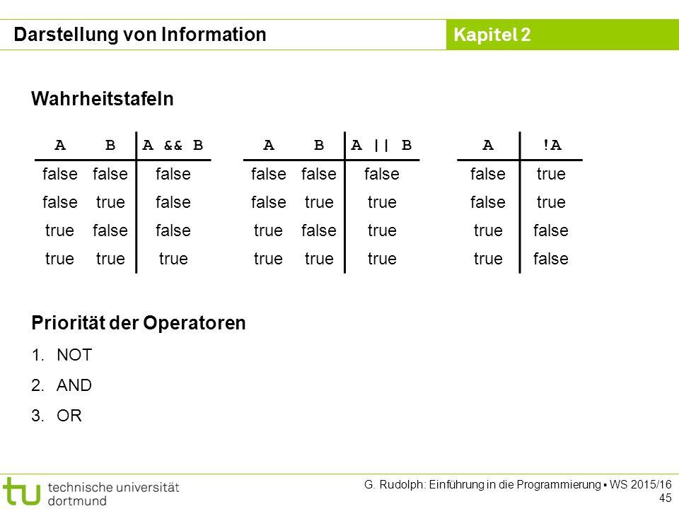 Kapitel 2 G. Rudolph: Einführung in die Programmierung ▪ WS 2015/16 45 Wahrheitstafeln ABA && B false truefalse truefalse true ABA || B false true fal