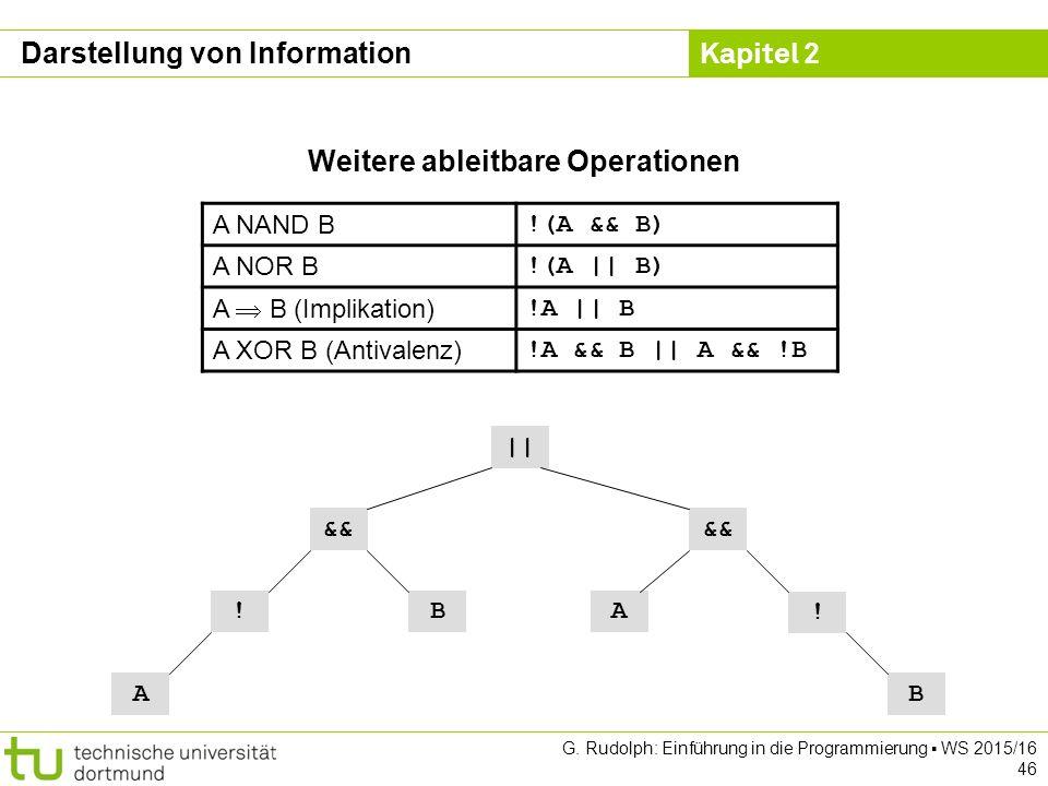 Kapitel 2 G. Rudolph: Einführung in die Programmierung ▪ WS 2015/16 46 A NAND B !(A && B) A NOR B !(A || B) A  B (Implikation) !A || B A XOR B (Antiv