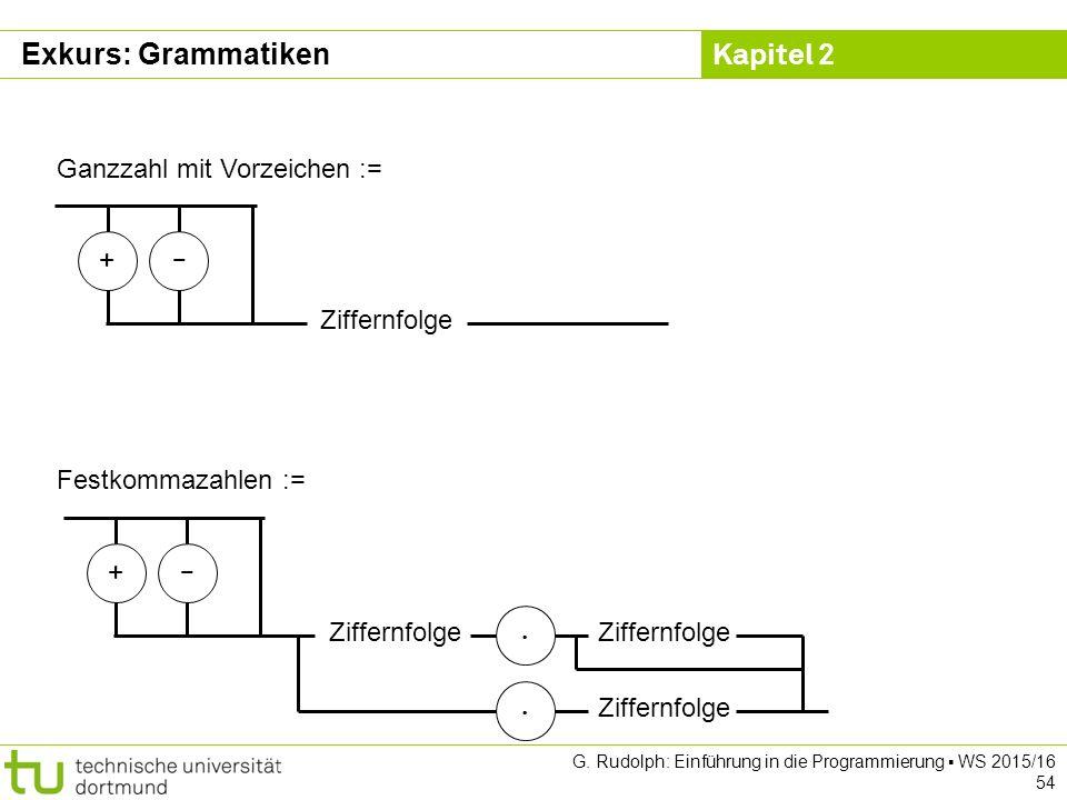 Kapitel 2 G. Rudolph: Einführung in die Programmierung ▪ WS 2015/16 54 +- Ziffernfolge Ganzzahl mit Vorzeichen := Festkommazahlen := +- Ziffernfolge..