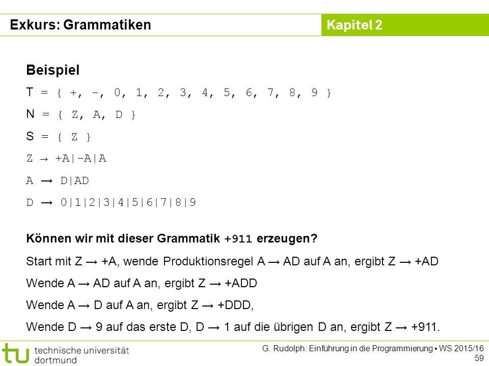 Kapitel 2 G. Rudolph: Einführung in die Programmierung ▪ WS 2015/16 59 Beispiel T = { +, -, 0, 1, 2, 3, 4, 5, 6, 7, 8, 9 } N = { Z, A, D } S = { Z } Z