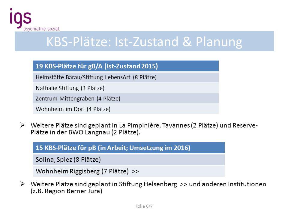 KBS-Plätze: Ist-Zustand & Planung  Weitere Plätze sind geplant in La Pimpinière, Tavannes (2 Plätze) und Reserve- Plätze in der BWO Langnau (2 Plätze).