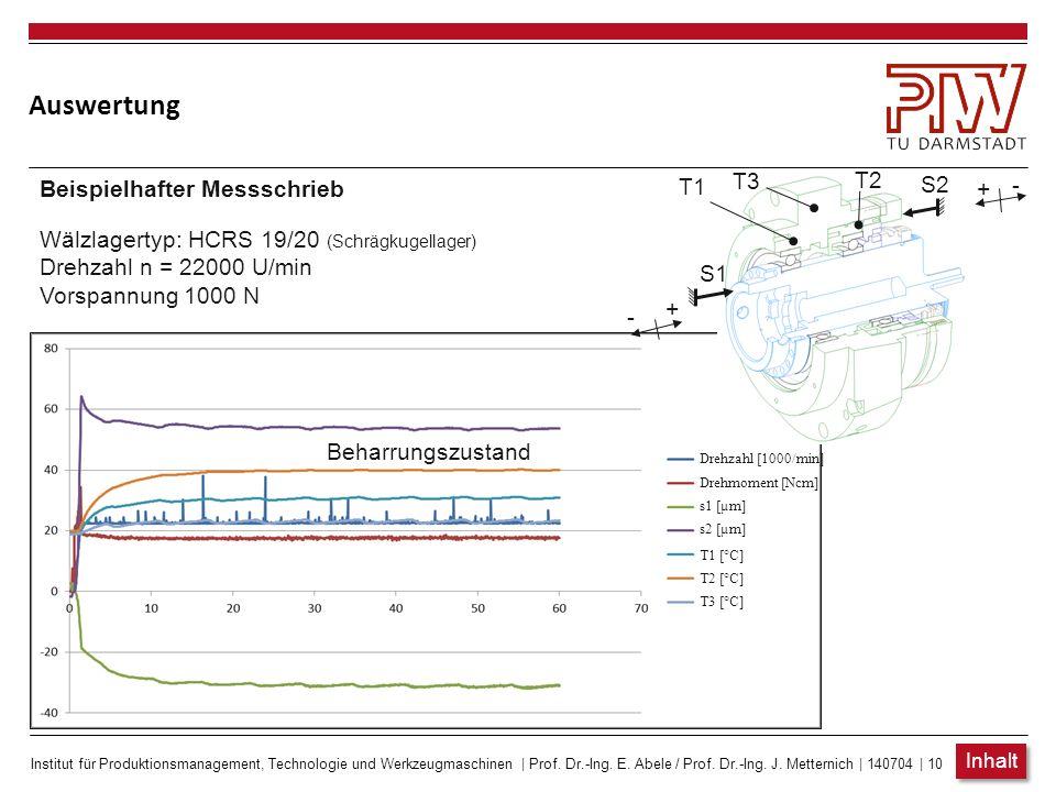 Institut für Produktionsmanagement, Technologie und Werkzeugmaschinen | Prof. Dr.-Ing. E. Abele / Prof. Dr.-Ing. J. Metternich | 140704 | 10 Auswertun