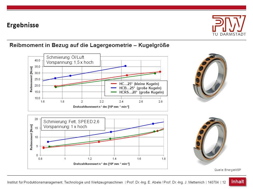 Institut für Produktionsmanagement, Technologie und Werkzeugmaschinen | Prof. Dr.-Ing. E. Abele / Prof. Dr.-Ing. J. Metternich | 140704 | 12 Ergebniss