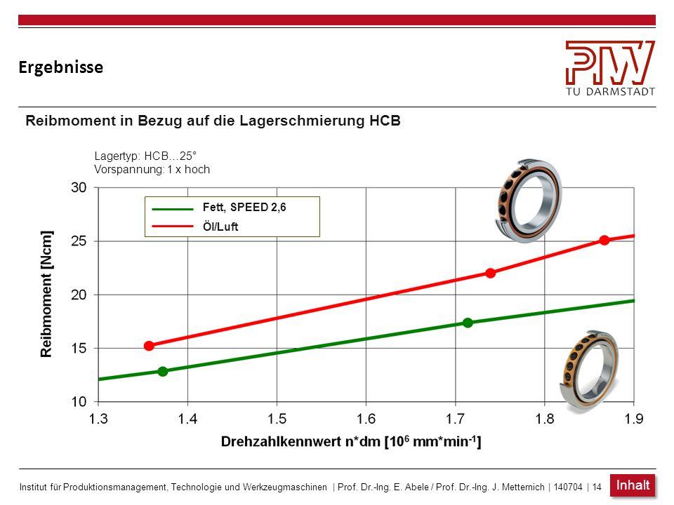 Institut für Produktionsmanagement, Technologie und Werkzeugmaschinen | Prof. Dr.-Ing. E. Abele / Prof. Dr.-Ing. J. Metternich | 140704 | 14 Ergebniss