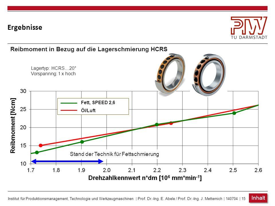 Institut für Produktionsmanagement, Technologie und Werkzeugmaschinen | Prof. Dr.-Ing. E. Abele / Prof. Dr.-Ing. J. Metternich | 140704 | 15 Ergebniss