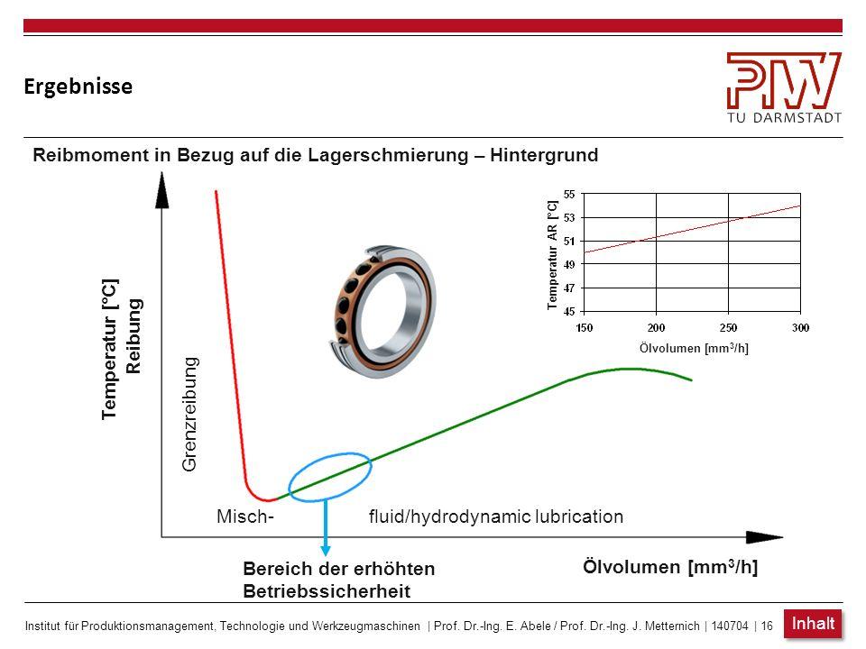 Institut für Produktionsmanagement, Technologie und Werkzeugmaschinen | Prof. Dr.-Ing. E. Abele / Prof. Dr.-Ing. J. Metternich | 140704 | 16 Ergebniss