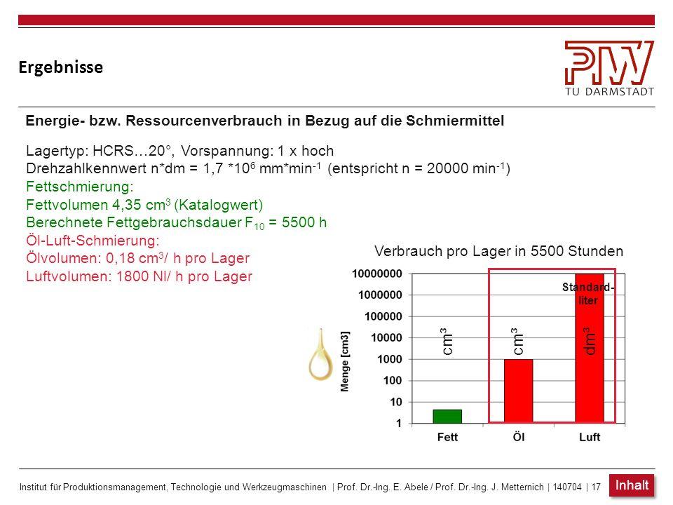 Institut für Produktionsmanagement, Technologie und Werkzeugmaschinen | Prof. Dr.-Ing. E. Abele / Prof. Dr.-Ing. J. Metternich | 140704 | 17 Ergebniss
