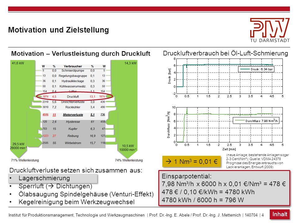 Institut für Produktionsmanagement, Technologie und Werkzeugmaschinen | Prof. Dr.-Ing. E. Abele / Prof. Dr.-Ing. J. Metternich | 140704 | 4 Motivation