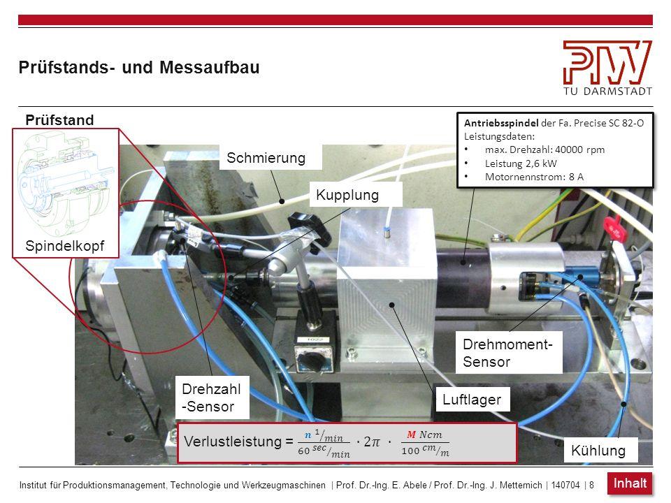 Institut für Produktionsmanagement, Technologie und Werkzeugmaschinen | Prof. Dr.-Ing. E. Abele / Prof. Dr.-Ing. J. Metternich | 140704 | 8 Prüfstands