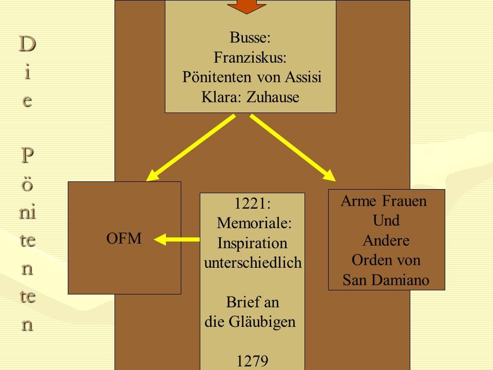 D i e P ö ni te n te n Busse: Franziskus: Pönitenten von Assisi Klara: Zuhause OFM Arme Frauen Und Andere Orden von San Damiano 1221: Memoriale: Inspi
