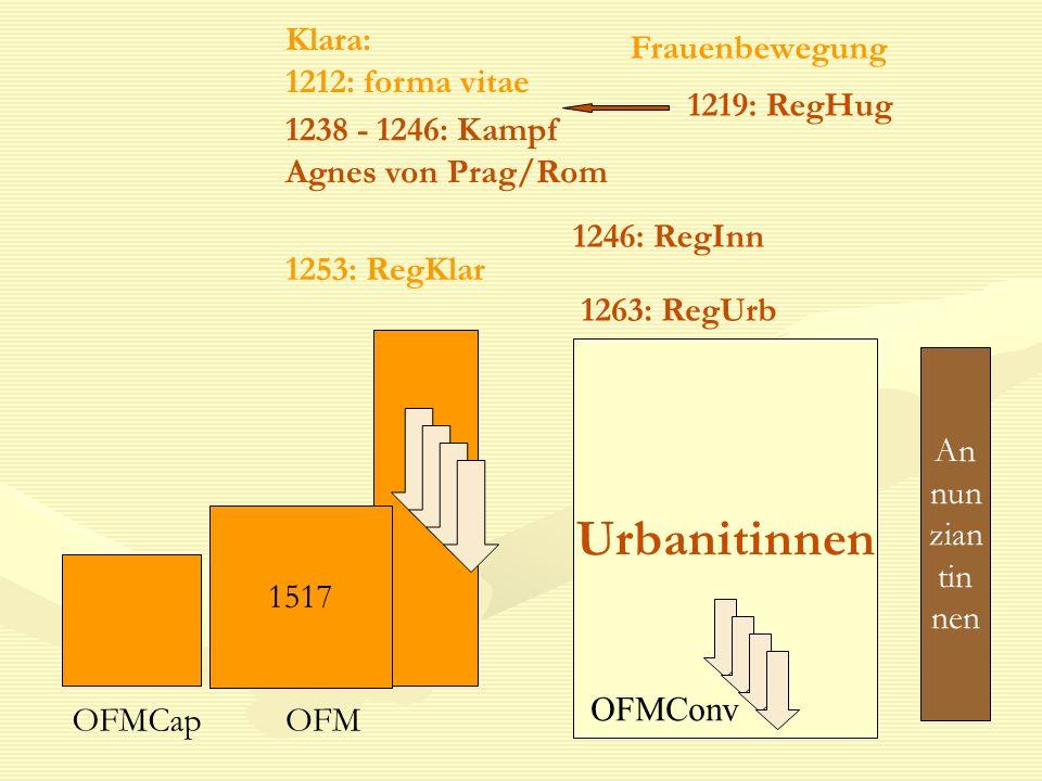 Klara: 1212: forma vitae Frauenbewegung 1219: RegHug 1238 - 1246: Kampf Agnes von Prag/Rom 1246: RegInn 1253: RegKlar 1263: RegUrb Urbanitinnen 1517 O