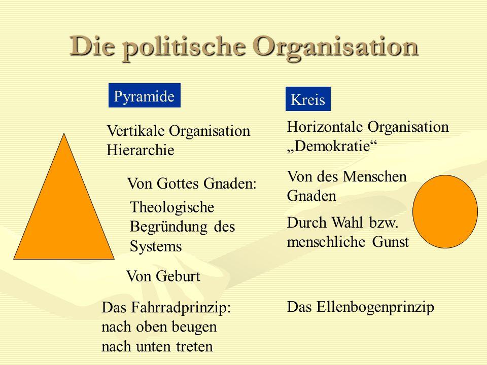 Die politische Organisation Pyramide Vertikale Organisation Hierarchie Von Gottes Gnaden: Von Geburt Theologische Begründung des Systems Das Fahrradpr