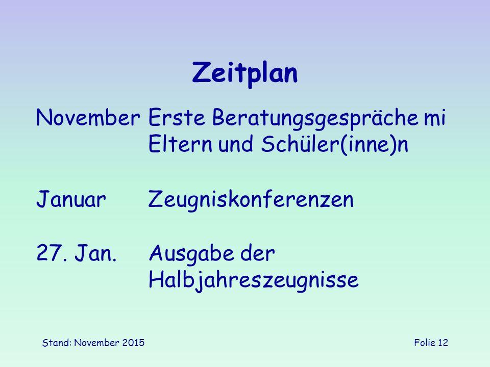 Stand: November 2015Folie 12 NovemberErste Beratungsgespräche mi Eltern und Schüler(inne)n Zeitplan 27.