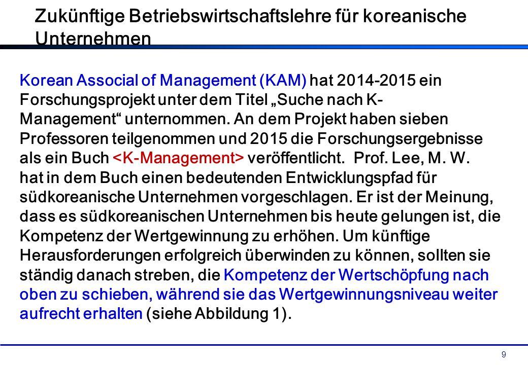 """9 Korean Associal of Management (KAM) hat 2014-2015 ein Forschungsprojekt unter dem Titel """"Suche nach K- Management"""" unternommen. An dem Projekt haben"""