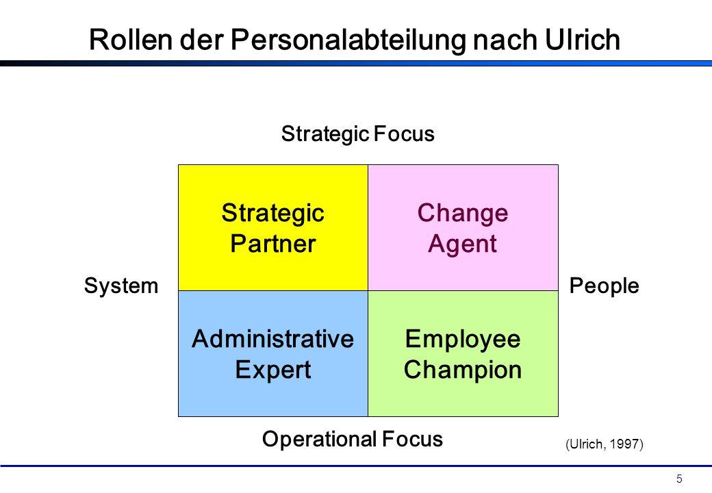 5 Strategic Partner Change Agent Administrative Expert Employee Champion Operational Focus SystemPeople Strategic Focus Rollen der Personalabteilung n