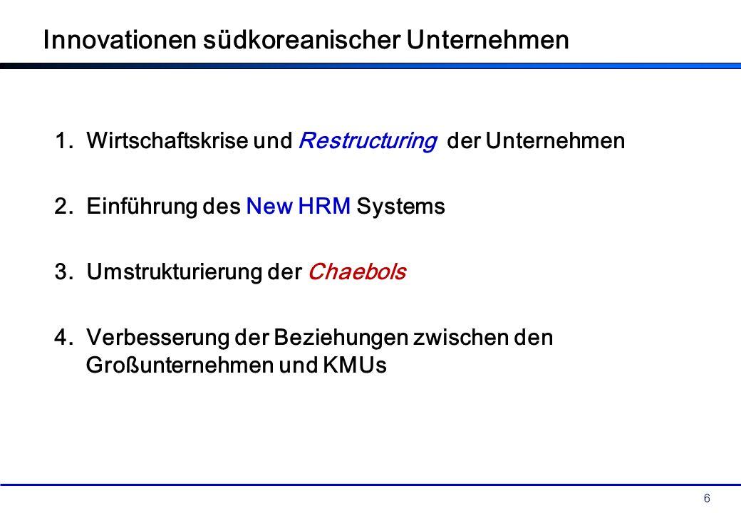 6 Innovationen südkoreanischer Unternehmen 1. Wirtschaftskrise und Restructuring der Unternehmen 2. Einführung des New HRM Systems 3. Umstrukturierung