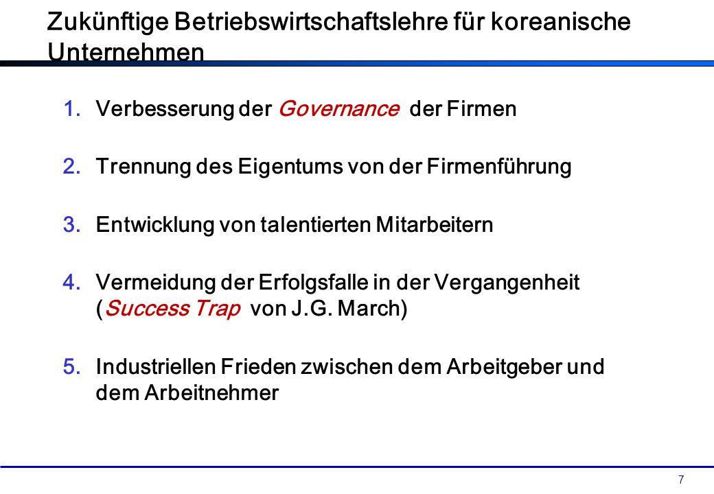 7 Zukünftige Betriebswirtschaftslehre für koreanische Unternehmen 1.Verbesserung der Governance der Firmen 2.Trennung des Eigentums von der Firmenführ