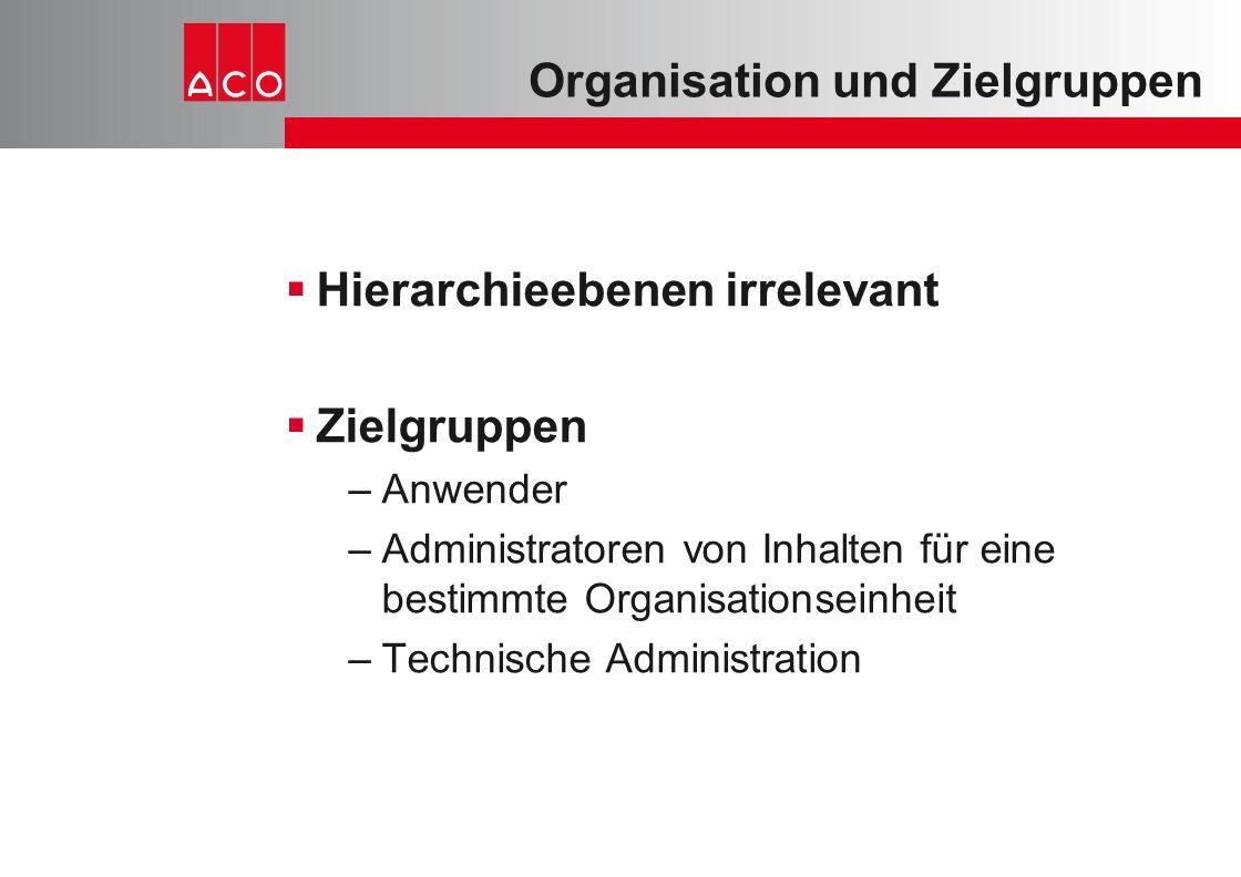 Organisation und Zielgruppen  Hierarchieebenen irrelevant  Zielgruppen –Anwender –Administratoren von Inhalten für eine bestimmte Organisationseinhe